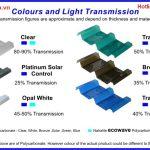 Bảng màu tôn nhựa lấy sáng Polycarbonate