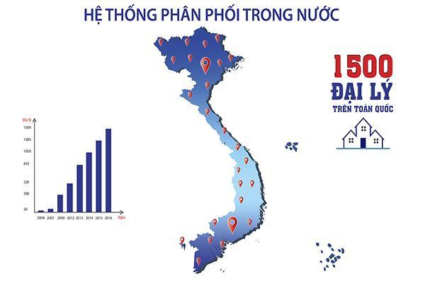 he-thong-phan-phoi-tam-cach-nhiet-cat-tuong-trong-nuoc