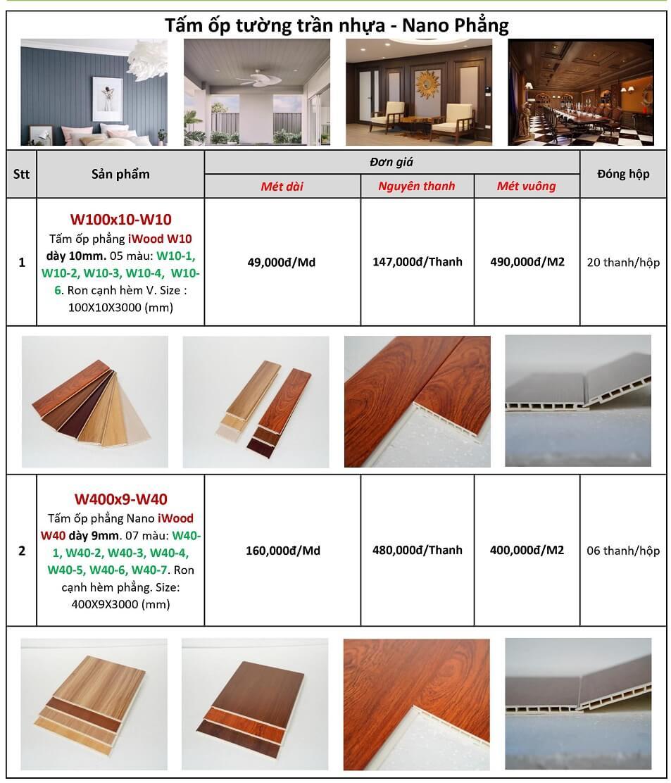 Bảng Giá Tấm Nhựa Ốp Tường Vân Gỗ Iwood
