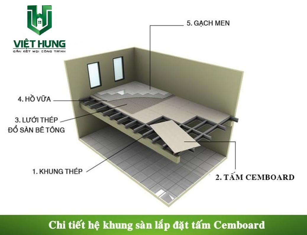 Chi tiết hệ khung sắt lắp đặt tấm Cemboard lót sàn