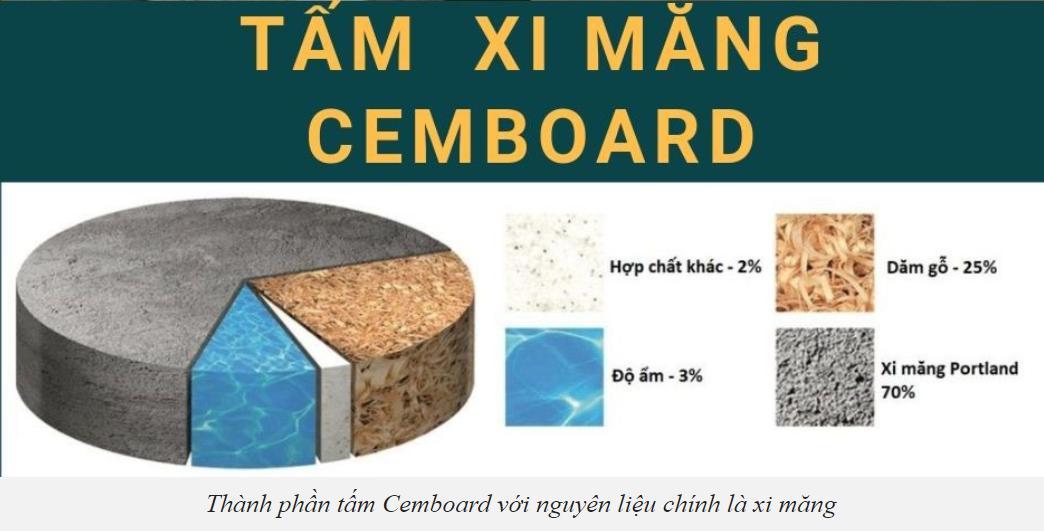 Nguyên liệu tấm xi măng Cemboard lót sàn Thái Lan